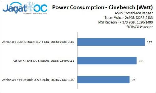 Result_PowerCBR