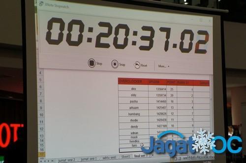 Waktu sangat terbatas pada benchmark SuperPi dan 3DMark2001SE