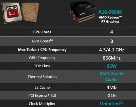AMD_7890K_Slide_2B