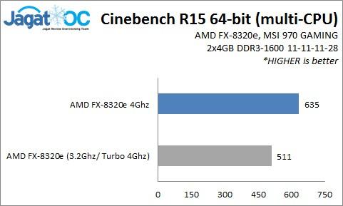 CinebenchR15_Multi