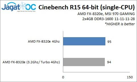 CinebenchR15_Single