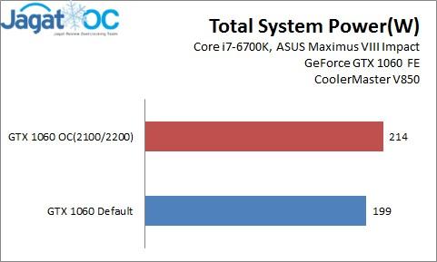GTX1060OC_Power