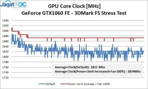 GTX1060_Mhz_DEF