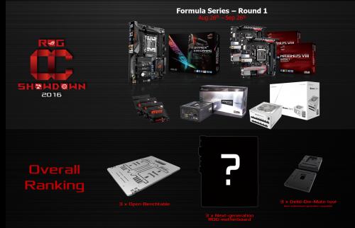 Formula_Round1_prizes