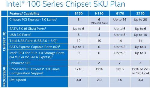 1151platform_chipset