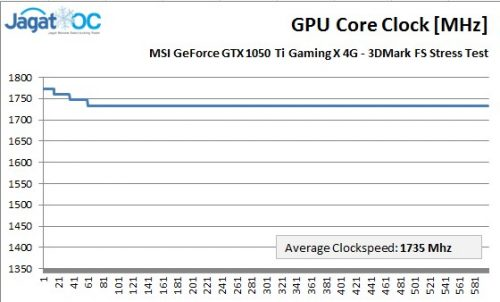 msigaming4g_clock2