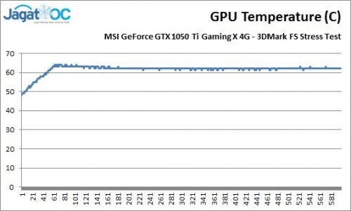 msigaming4g_temp