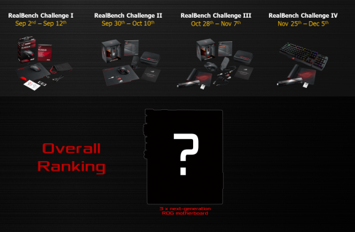 realbench_overall_prizes