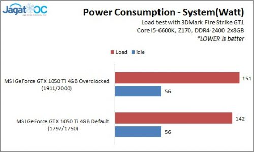 gtx1050ti_power