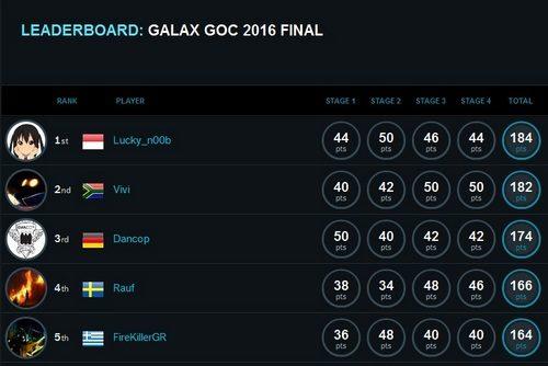 goc-2016-final