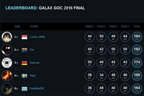 GOC 2016 Final