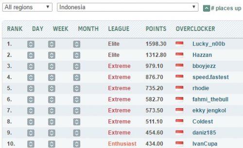 HL_IndonesiaRank