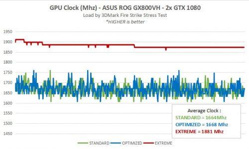 GX800_GPU_BOOST