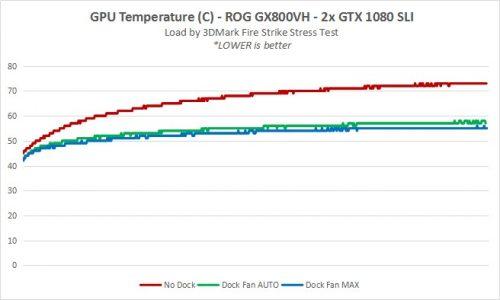 GX800_Temperature_Docking