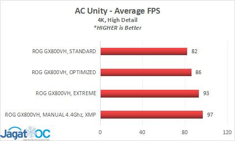 GX800_bench_ACU_AVG