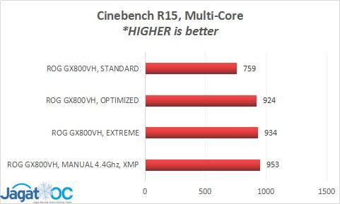 GX800_bench_CBR15
