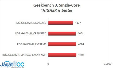 GX800_bench_GB1C