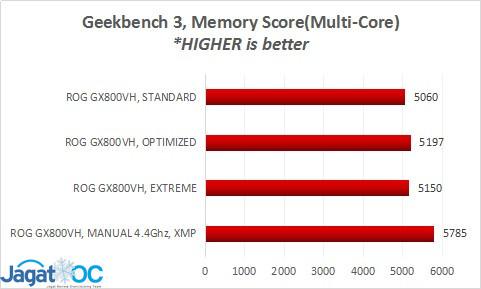 GX800_bench_GBMC