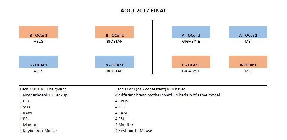AOCT_2017_FinalRuleV2