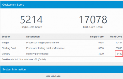 Score_MSI_1_GB3MemScore