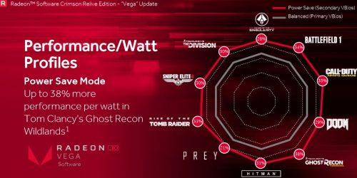Wattman_Power_4