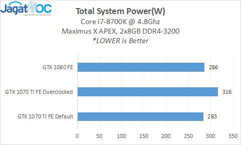 1070TI Test5 Power