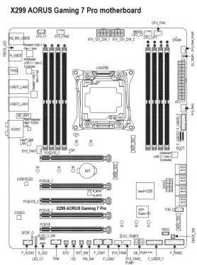 X299 AORUS Gaming7 Pro Block