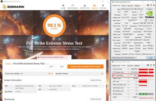 GPUload 3DMarkStress Default CoolBoostONs