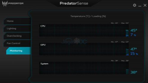 PredatorSense Monitorings