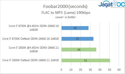 Foobar2000s