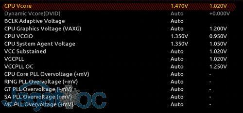 Setting CPU Voltage
