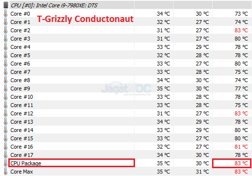Temperature 2 Conductonauts