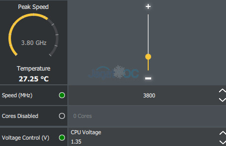 Worst CPU