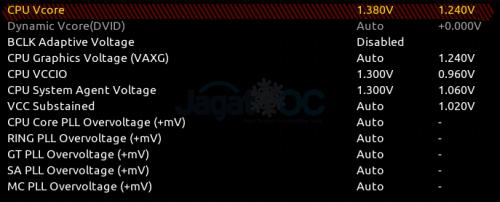 CPU Voltages