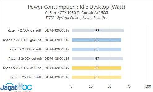 RESULT 13 POWER IDLE