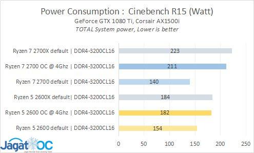 RESULT 14 POWER CB Watt