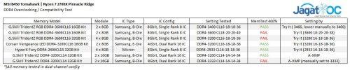 MemComp List
