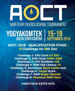AOCT2018 Qualification