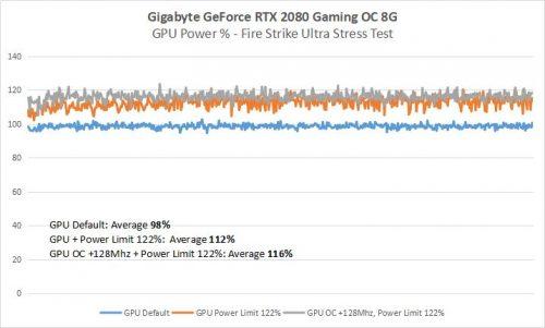 RTX2080 2 GPU Power