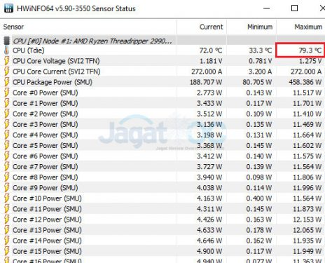 result 2990WX 4Ghz