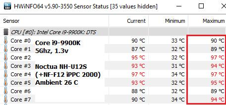 result 9900K 5Ghz 1.325v NHU12S edit