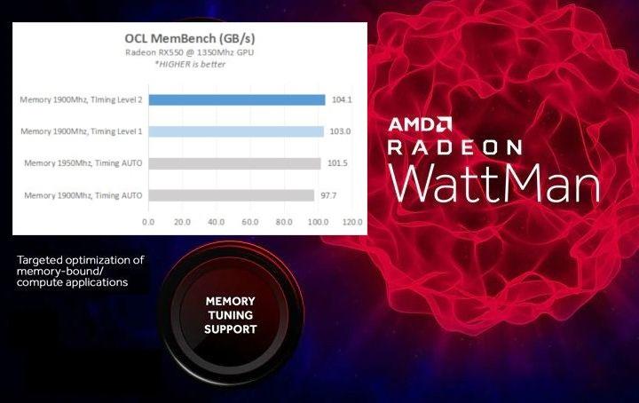 RadeonWattMans