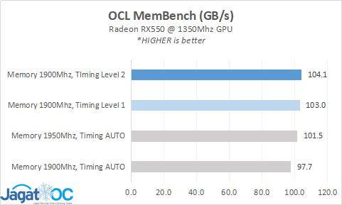 Result RX550 OCLMems