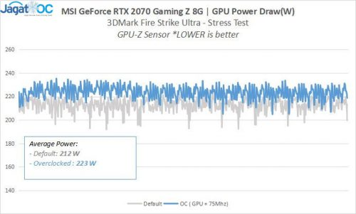 2070 GamingZ RESULT 2 Powers