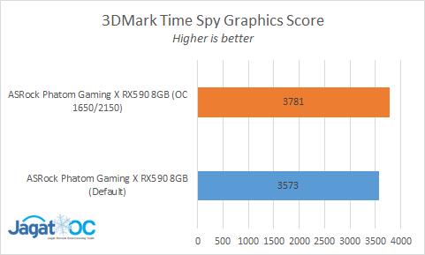 3DMark TS Graphics