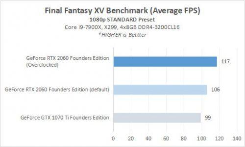 Result 10 2060BENCH FFXV