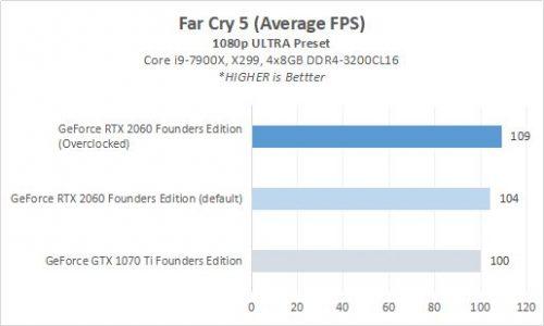 Result 9 2060BENCH FC5
