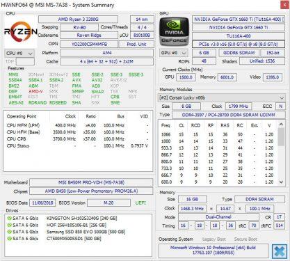 2200G Summary