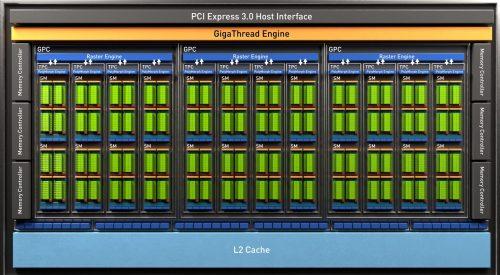 GTX1660TI 0 TURING SM HD
