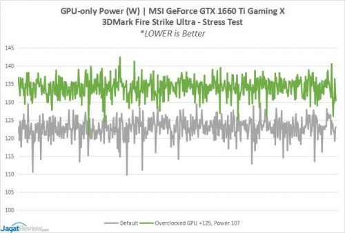 GTX1660TI OC GPUPowerjpg